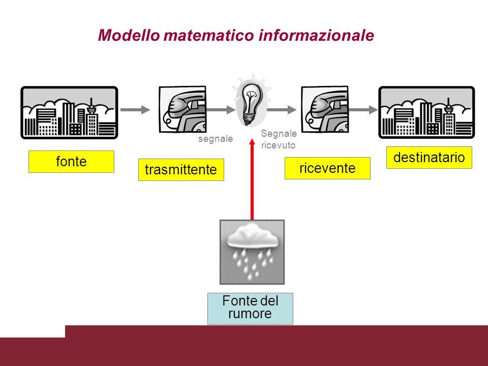 Modello matematico informazionale