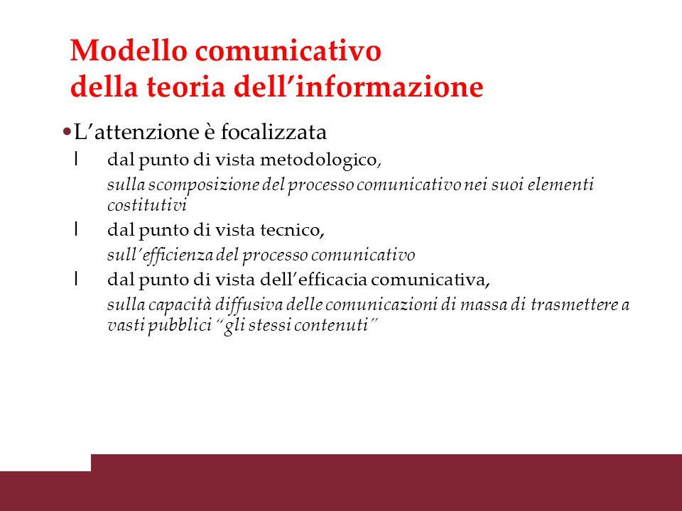 Modello comunicativo della teoria dell'informazione
