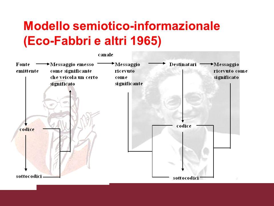 Modello semiotico-informazionale (Eco-Fabbri e altri 1965)