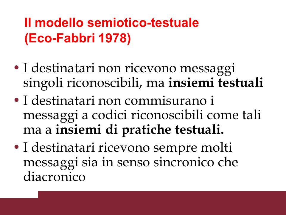 Il modello semiotico-testuale (Eco-Fabbri 1978)