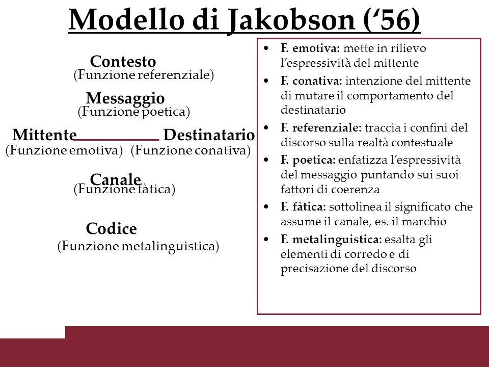 Modello di Jakobson ('56)