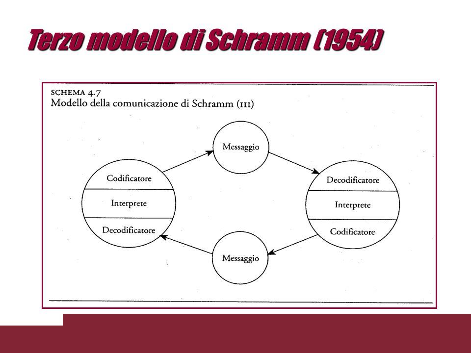 Terzo modello di Schramm (1954)