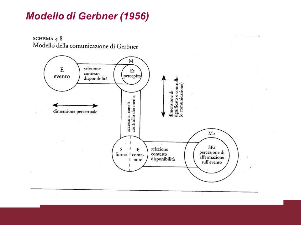 Modello di Gerbner (1956) Il modello di Gerbner analizza il processo comunicativo collocato nel contesto delle comunicazioni di massa.