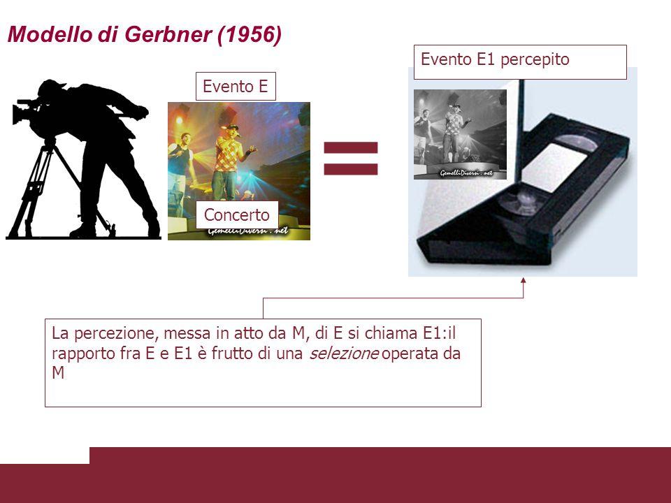 = Modello di Gerbner (1956) Evento E1 percepito Evento E Concerto