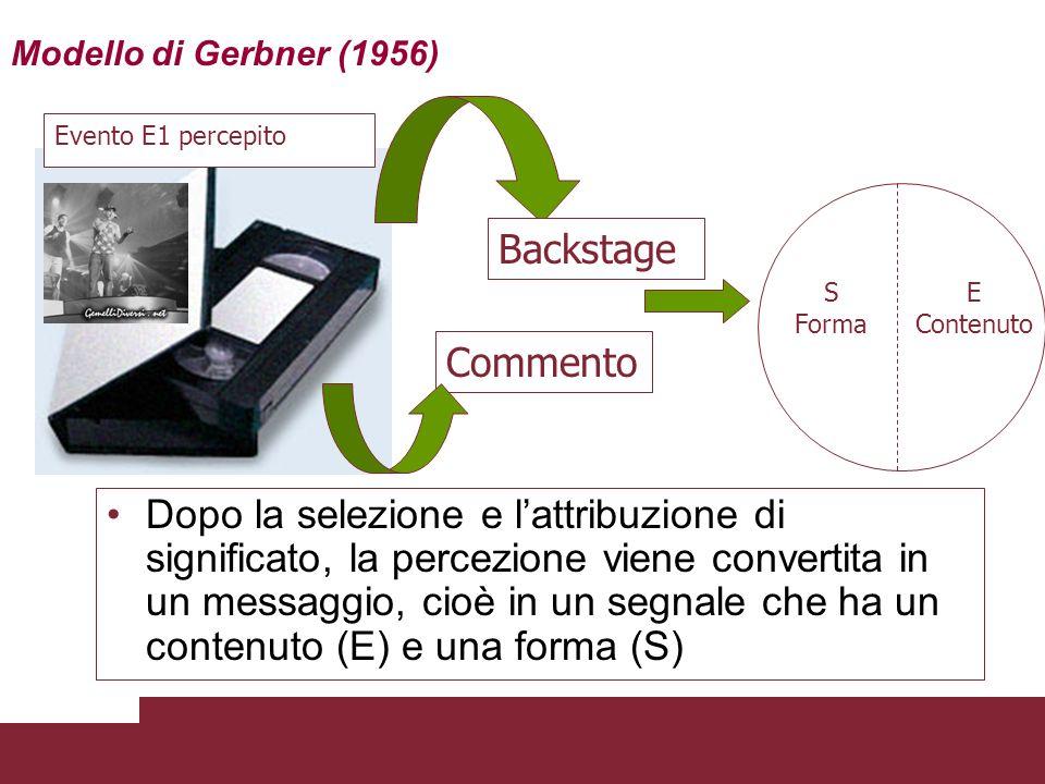 Modello di Gerbner (1956) Evento E1 percepito. Backstage. S. Forma. E. Contenuto. Commento.