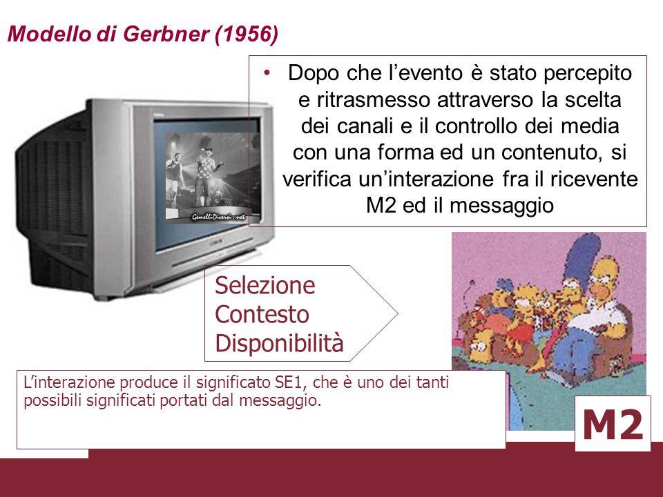 M2 Selezione Contesto Disponibilità Modello di Gerbner (1956)
