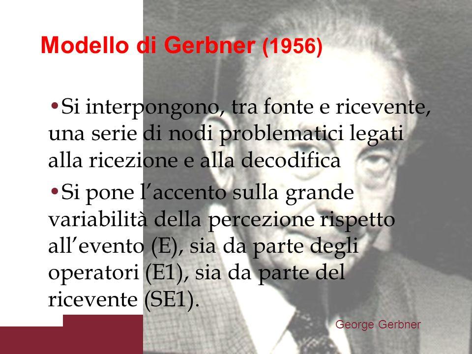 Modello di Gerbner (1956) Si interpongono, tra fonte e ricevente, una serie di nodi problematici legati alla ricezione e alla decodifica.