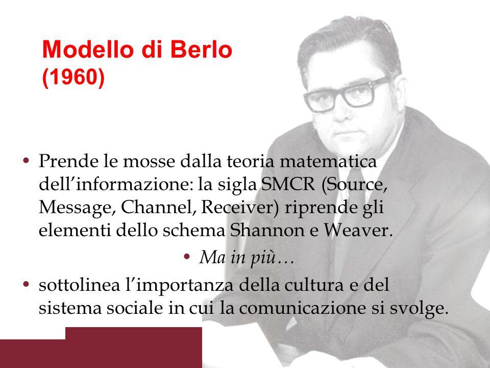 Modello di Berlo (1960)