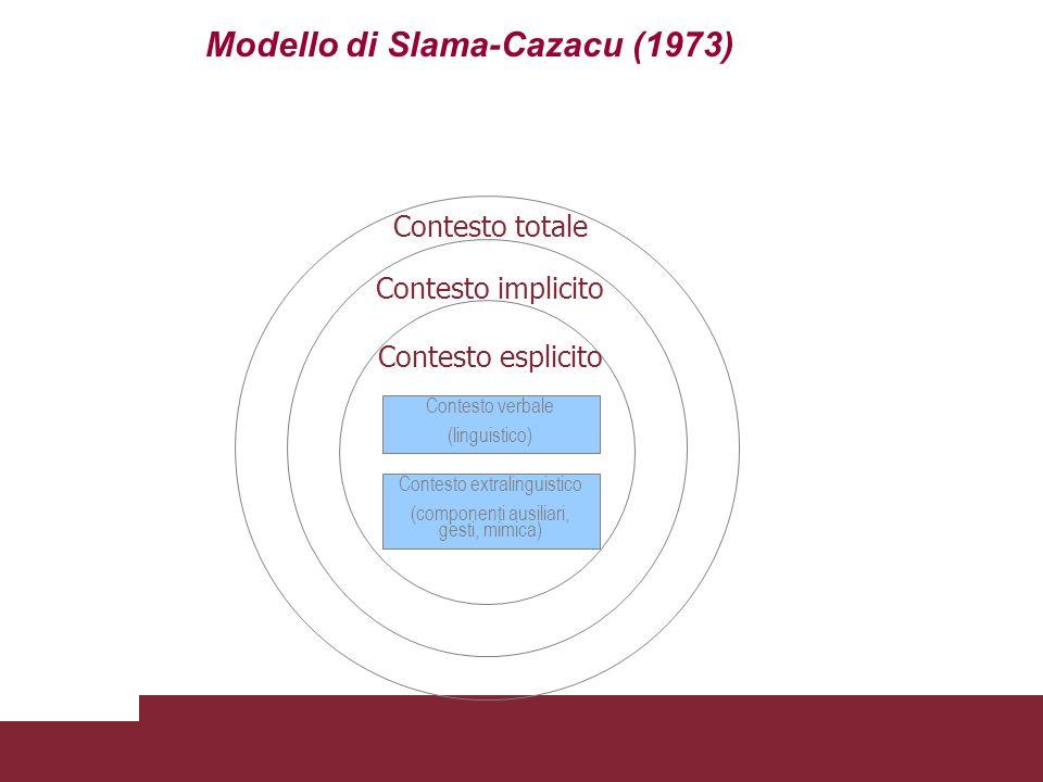 Modello di Slama-Cazacu (1973)
