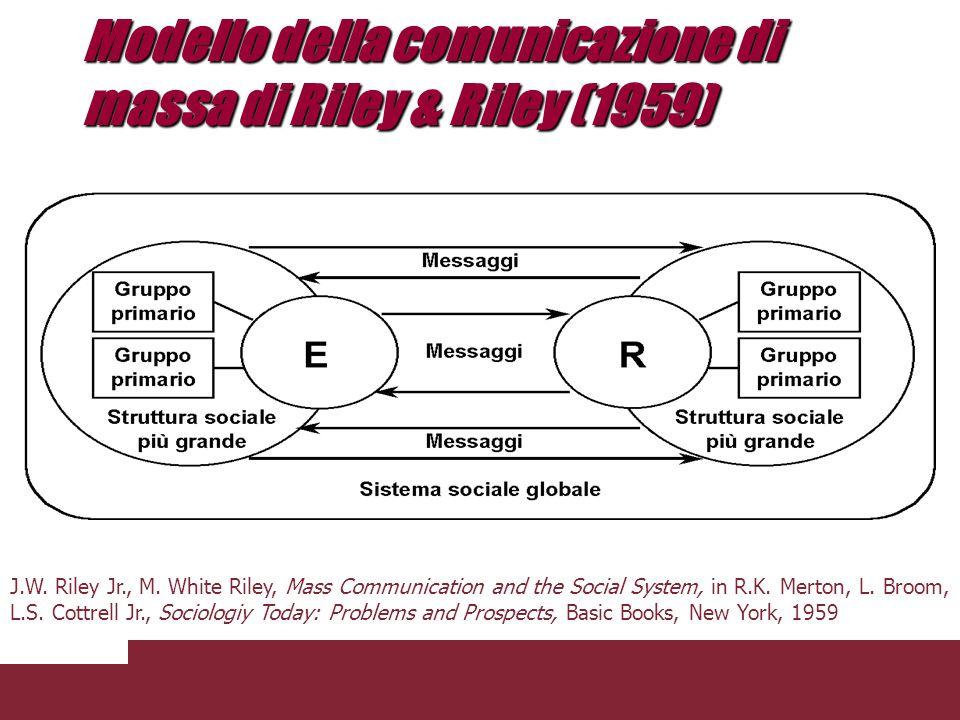 Modello della comunicazione di massa di Riley & Riley (1959)