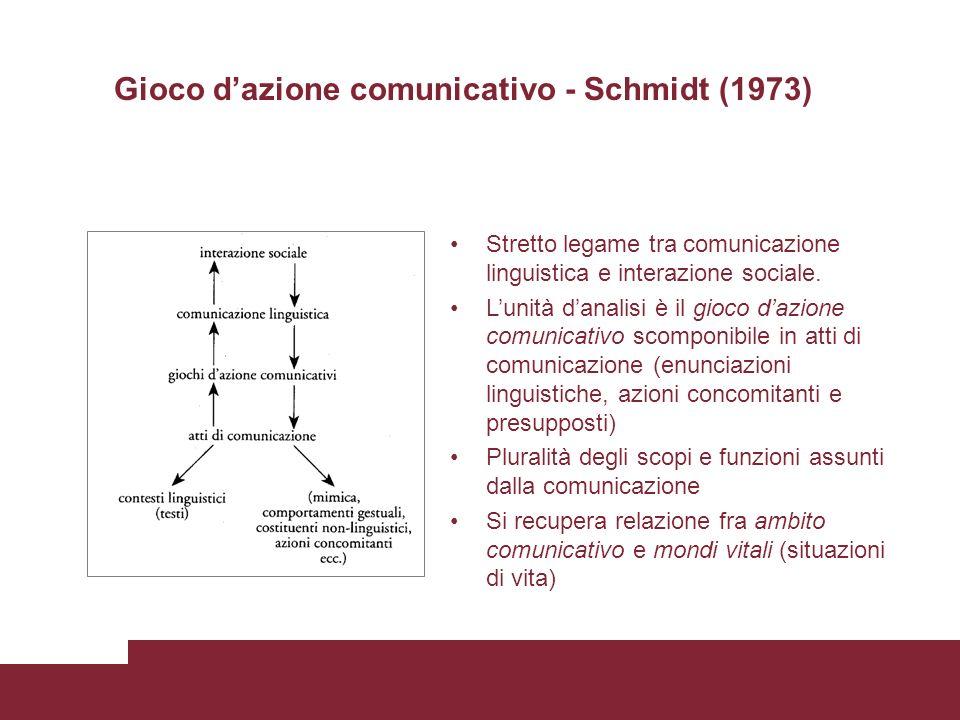 Gioco d'azione comunicativo - Schmidt (1973)