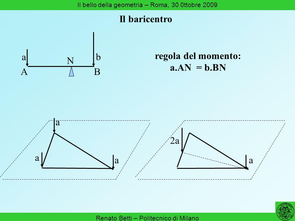 regola del momento: a.AN = b.BN