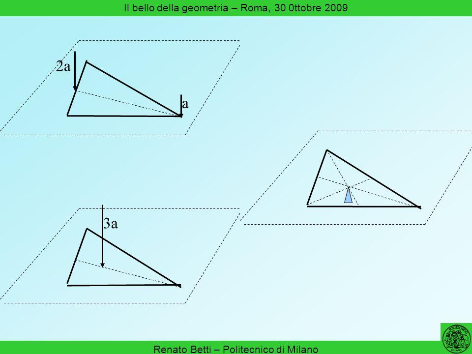 2a a 3a Il bello della geometria – Roma, 30 0ttobre 2009