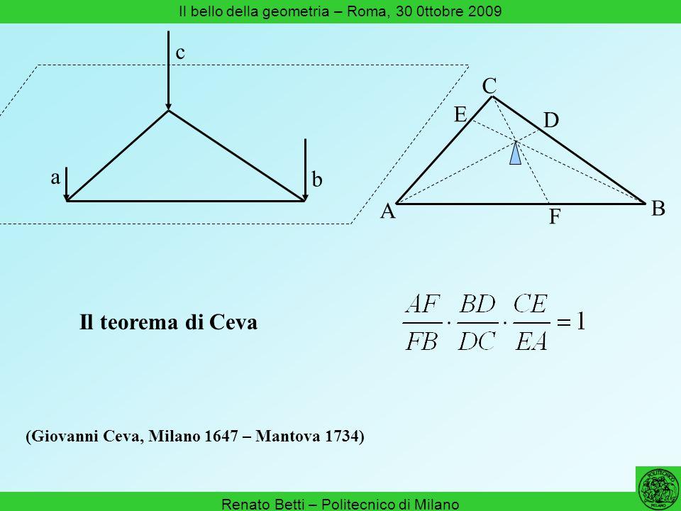 c C E D a b B A F Il teorema di Ceva