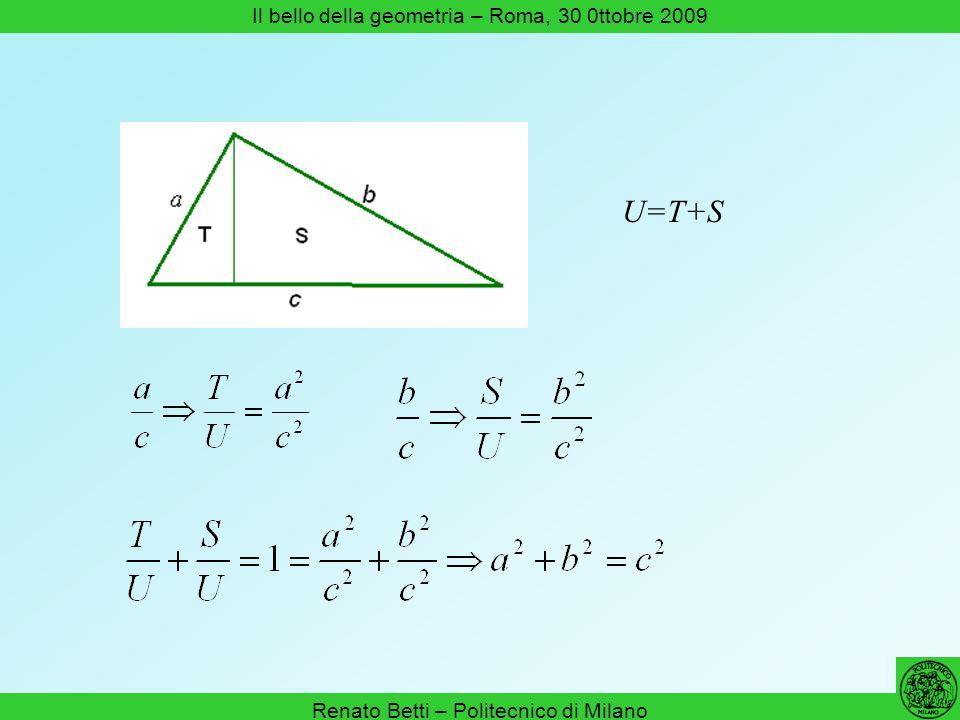 U=T+S Il bello della geometria – Roma, 30 0ttobre 2009