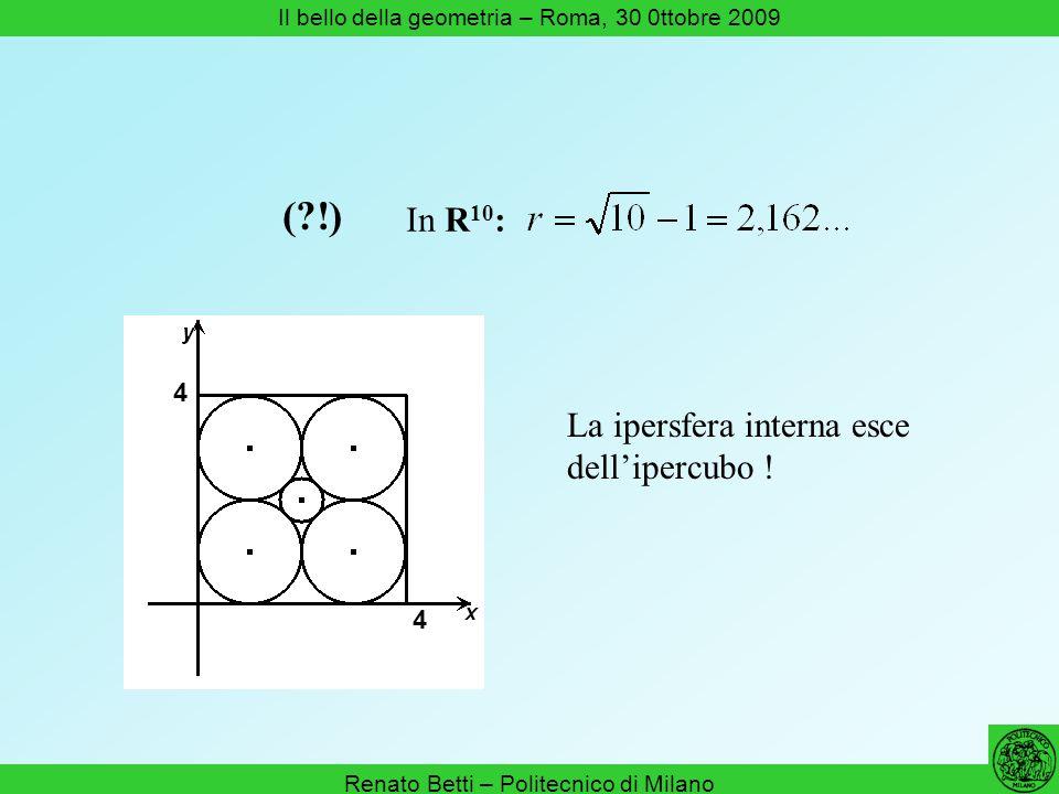( !) In R10: La ipersfera interna esce dell'ipercubo ! 4