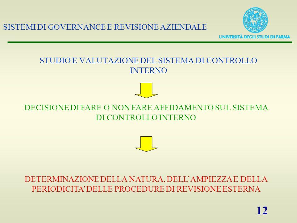 STUDIO E VALUTAZIONE DEL SISTEMA DI CONTROLLO INTERNO