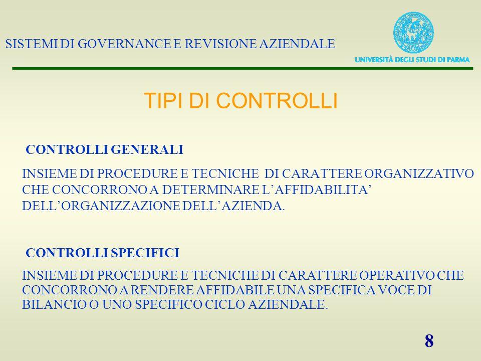 TIPI DI CONTROLLI CONTROLLI GENERALI