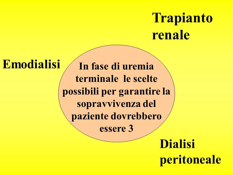 Trapianto renale Emodialisi Dialisi peritoneale