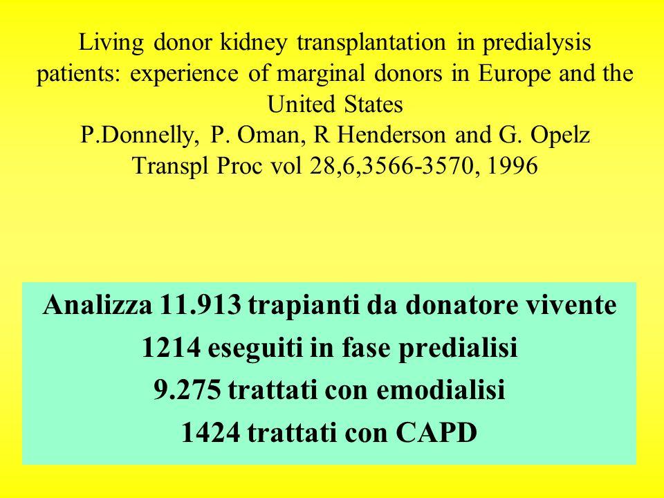 Analizza 11.913 trapianti da donatore vivente