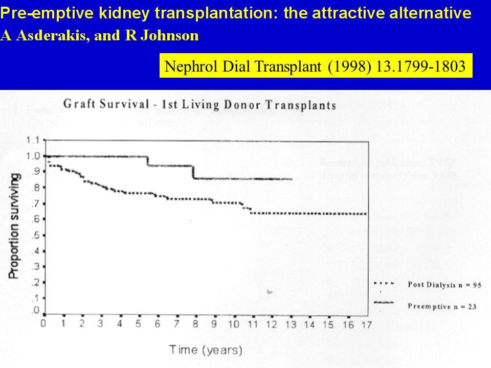 Nephrol Dial Transplant (1998) 13.1799-1803
