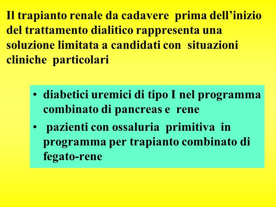 Il trapianto renale da cadavere prima dell'inizio del trattamento dialitico rappresenta una soluzione limitata a candidati con situazioni cliniche particolari
