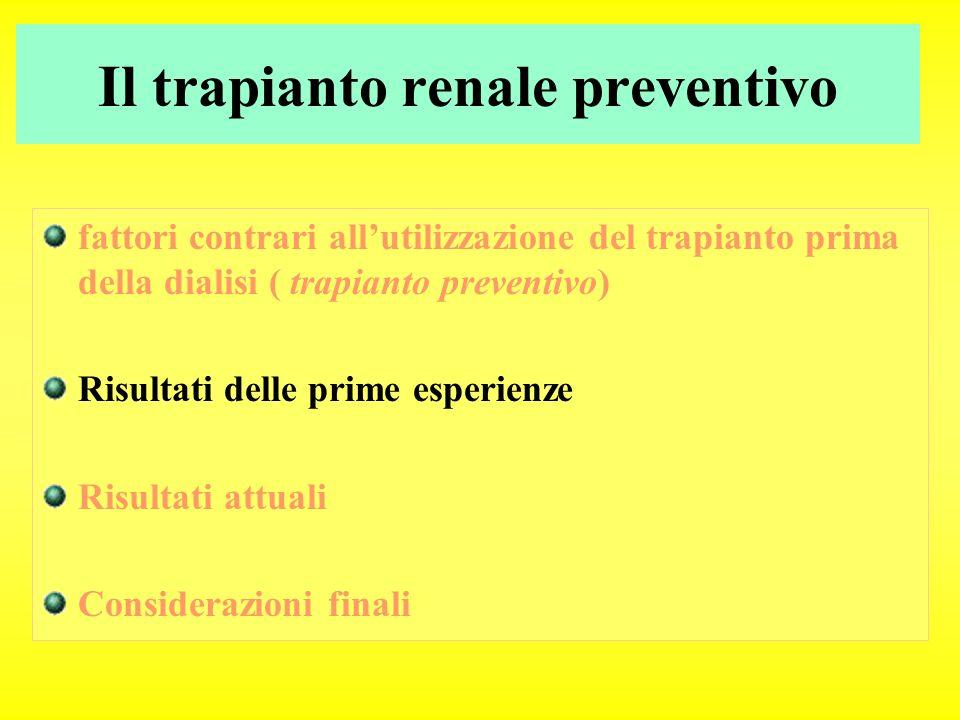 Il trapianto renale preventivo