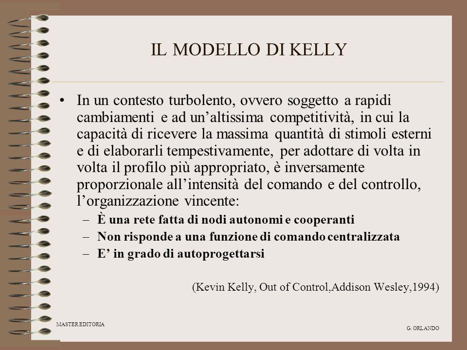 IL MODELLO DI KELLY
