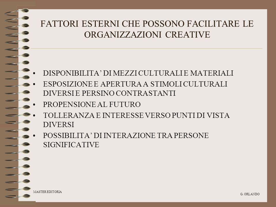 FATTORI ESTERNI CHE POSSONO FACILITARE LE ORGANIZZAZIONI CREATIVE