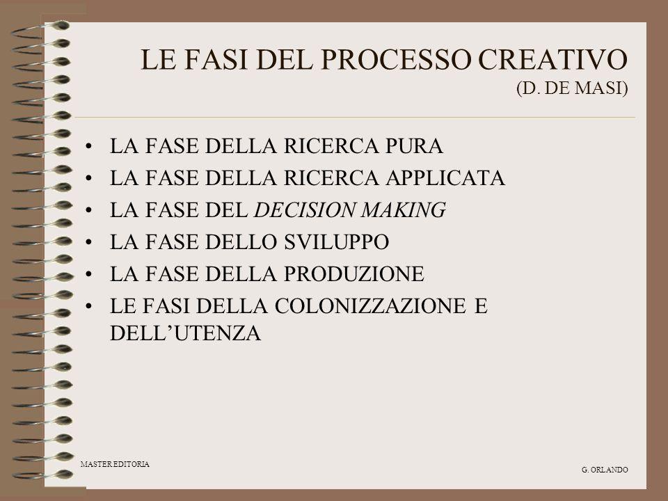 LE FASI DEL PROCESSO CREATIVO (D. DE MASI)