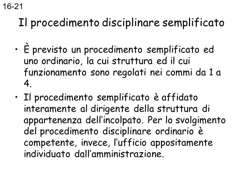 Il procedimento disciplinare semplificato