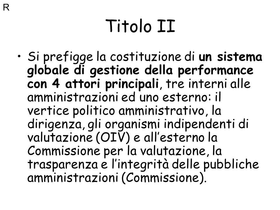 RTitolo II.