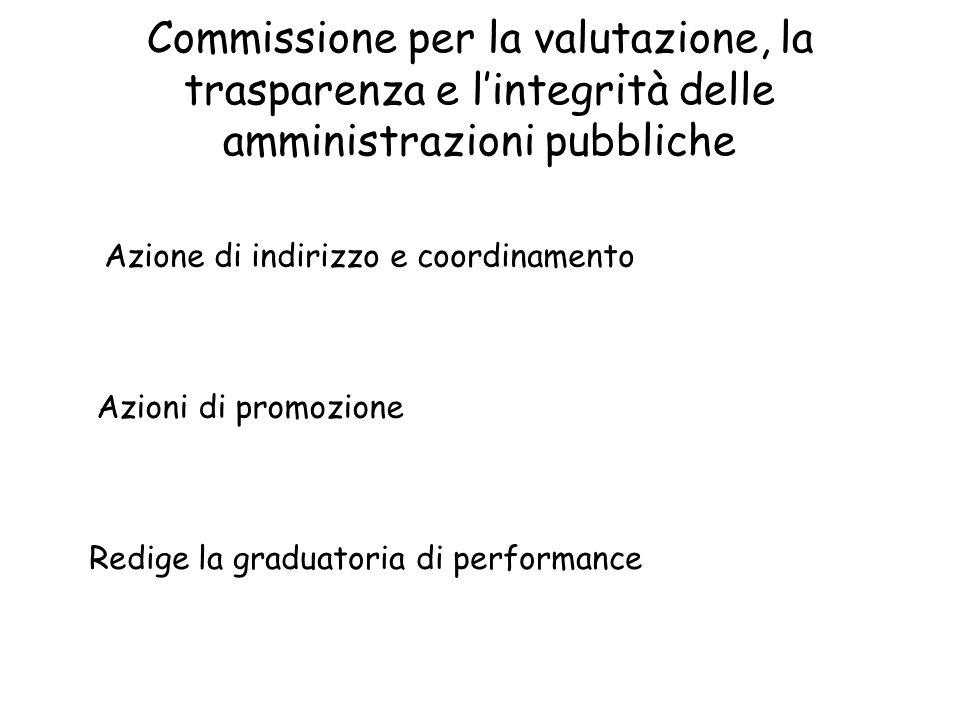 Commissione per la valutazione, la trasparenza e l'integrità delle amministrazioni pubbliche