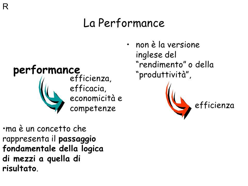 La Performance performance R