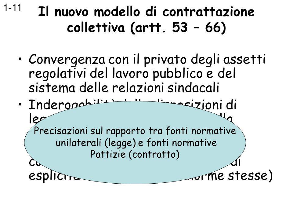 Il nuovo modello di contrattazione collettiva (artt. 53 – 66)