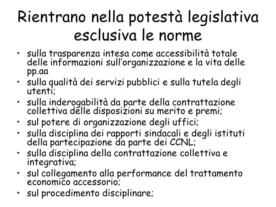 Rientrano nella potestà legislativa esclusiva le norme