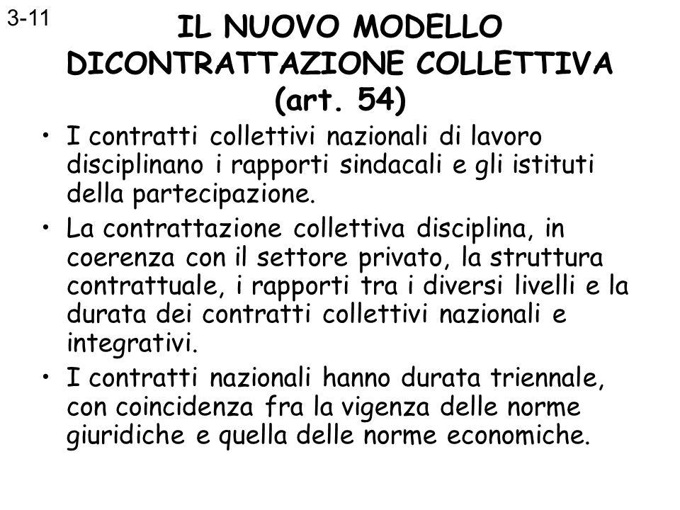 IL NUOVO MODELLO DICONTRATTAZIONE COLLETTIVA (art. 54)