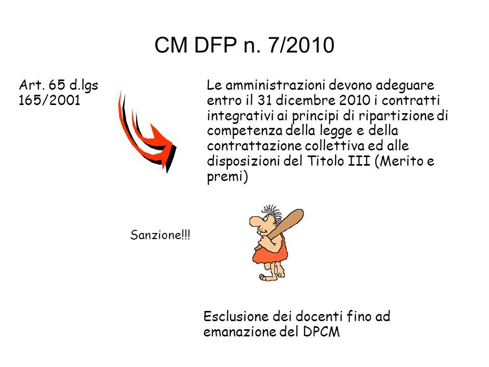 CM DFP n. 7/2010 Art. 65 d.lgs 165/2001.