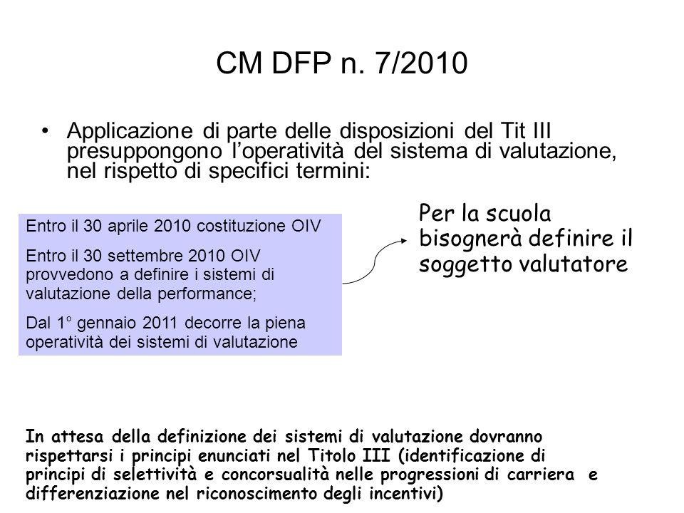 CM DFP n. 7/2010