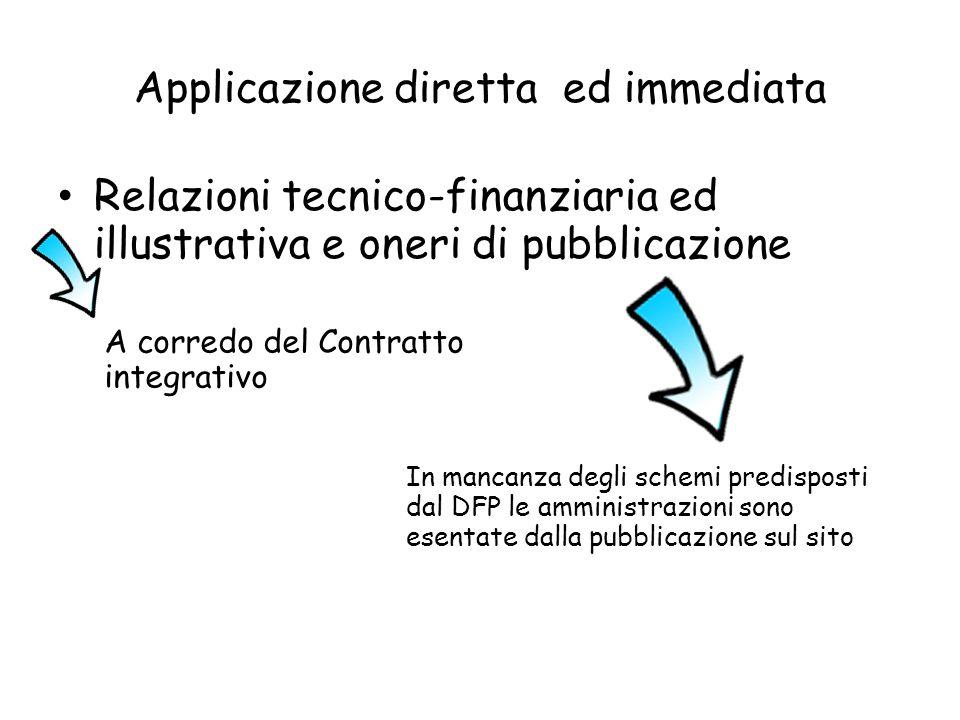 Applicazione diretta ed immediata