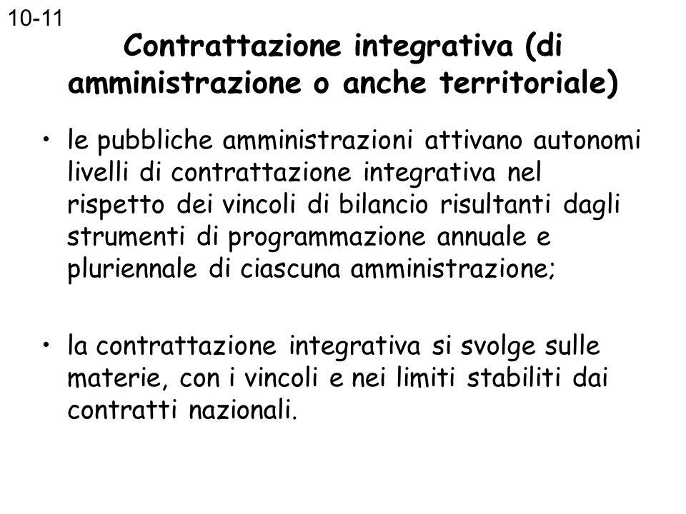 Contrattazione integrativa (di amministrazione o anche territoriale)