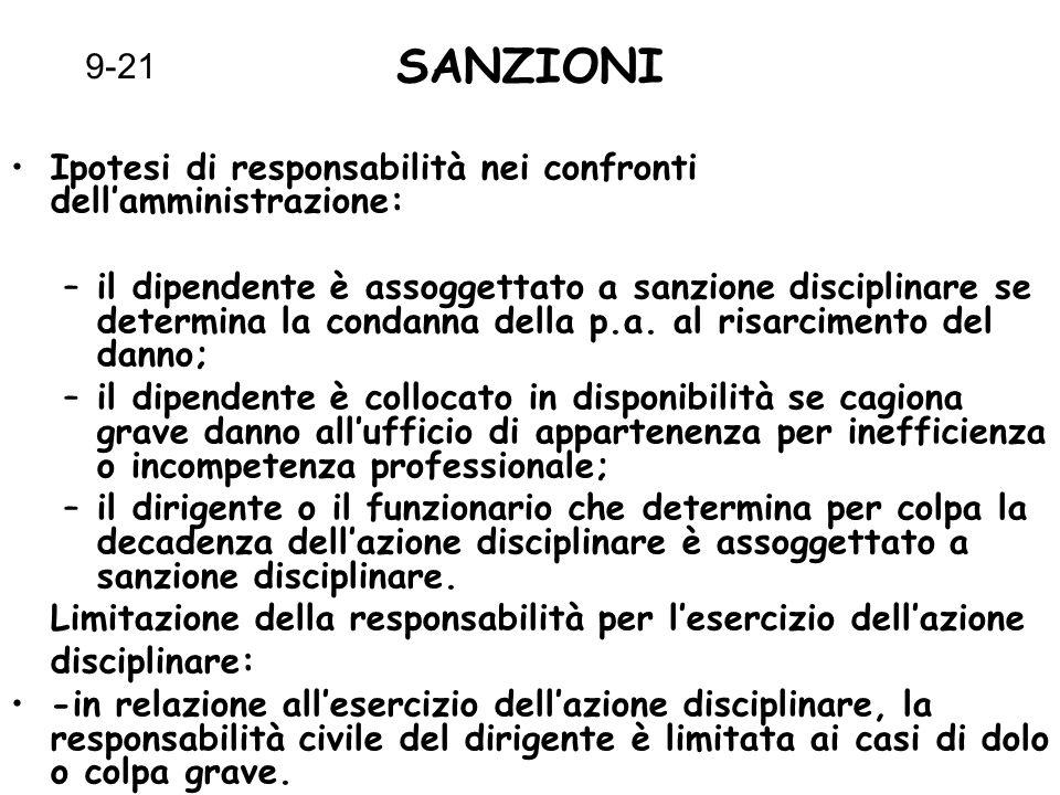 SANZIONI 9-21. Ipotesi di responsabilità nei confronti dell'amministrazione: