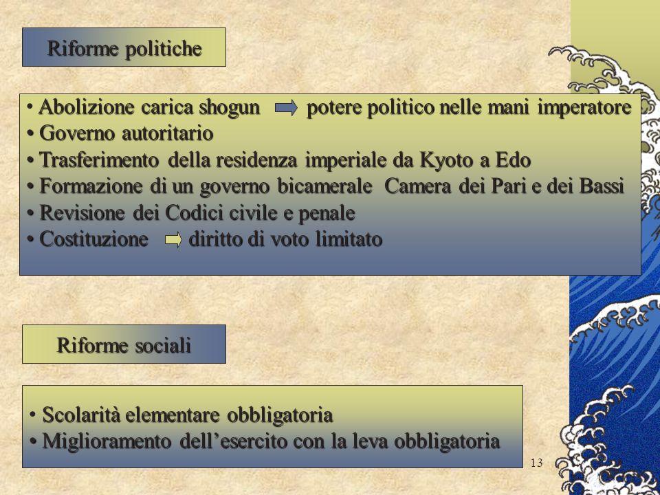 Riforme politiche Abolizione carica shogun potere politico nelle mani imperatore. Governo autoritario.