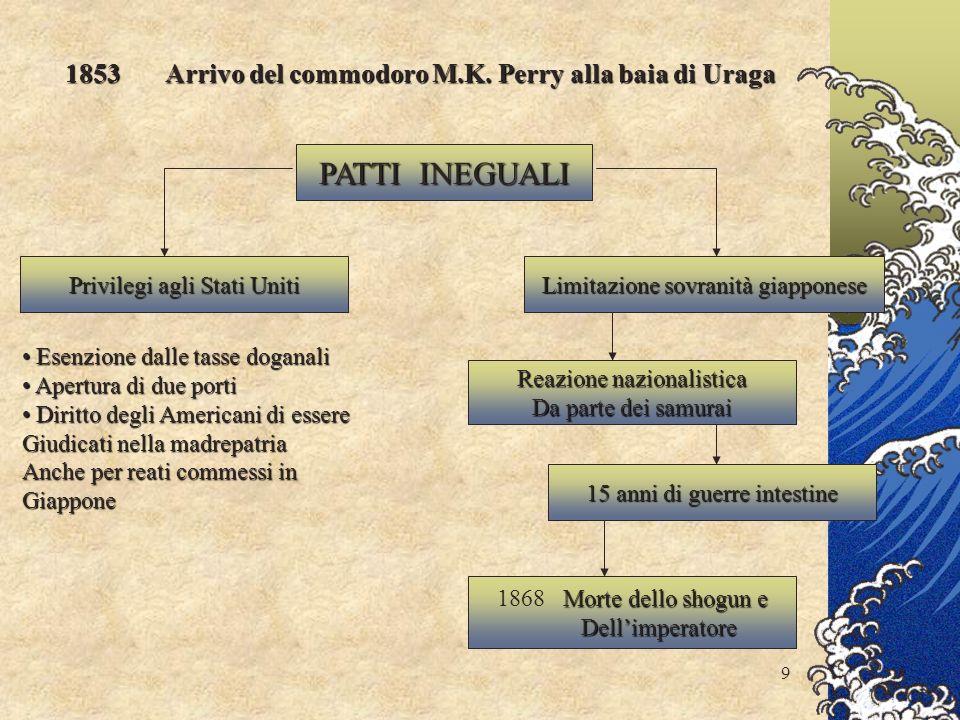1853 Arrivo del commodoro M.K. Perry alla baia di Uraga