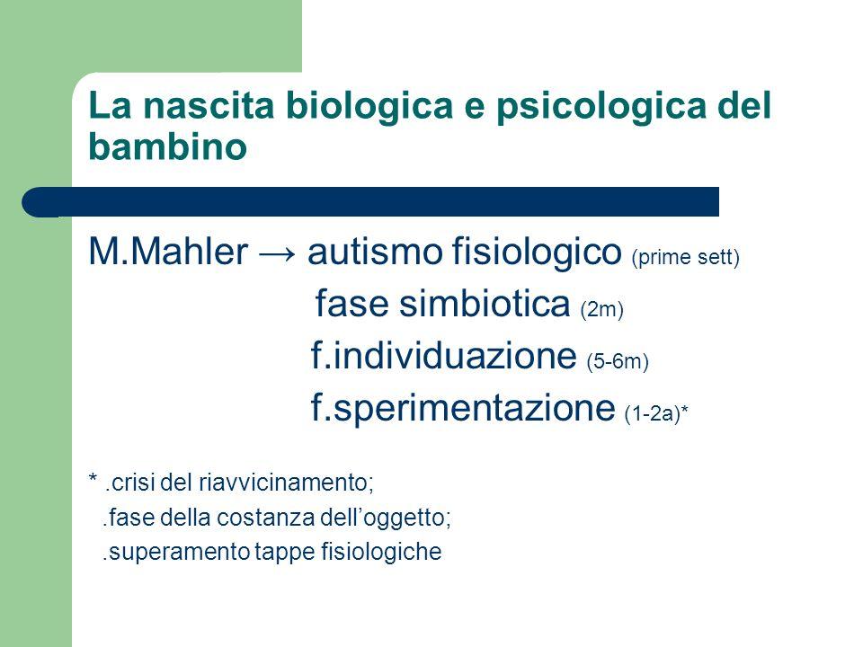 La nascita biologica e psicologica del bambino