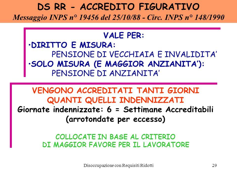 DS RR - ACCREDITO FIGURATIVO