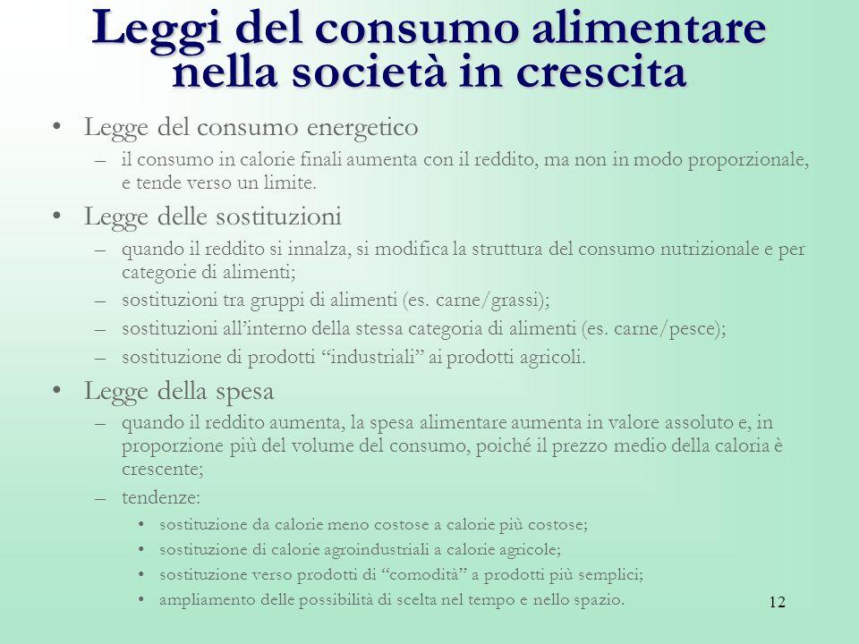 Leggi del consumo alimentare nella società in crescita