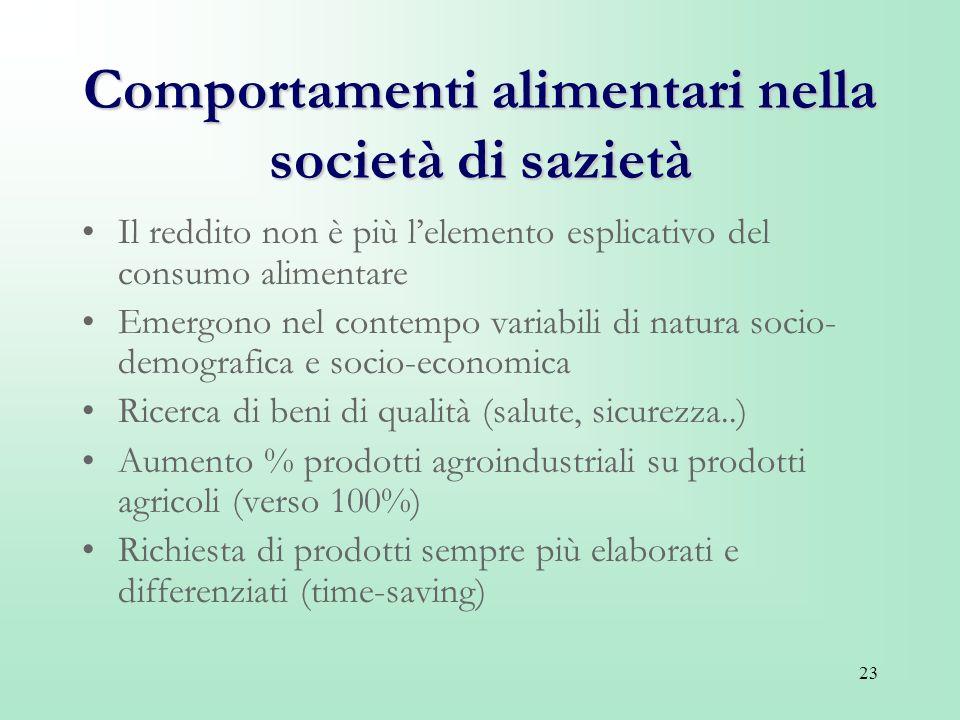 Comportamenti alimentari nella società di sazietà