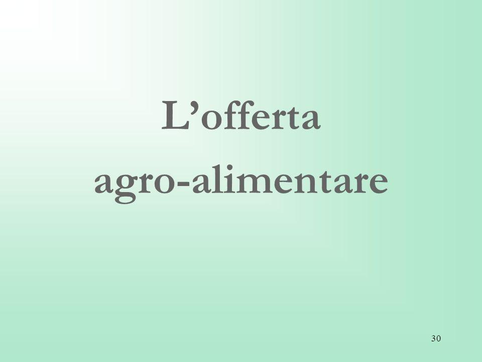 L'offerta agro-alimentare