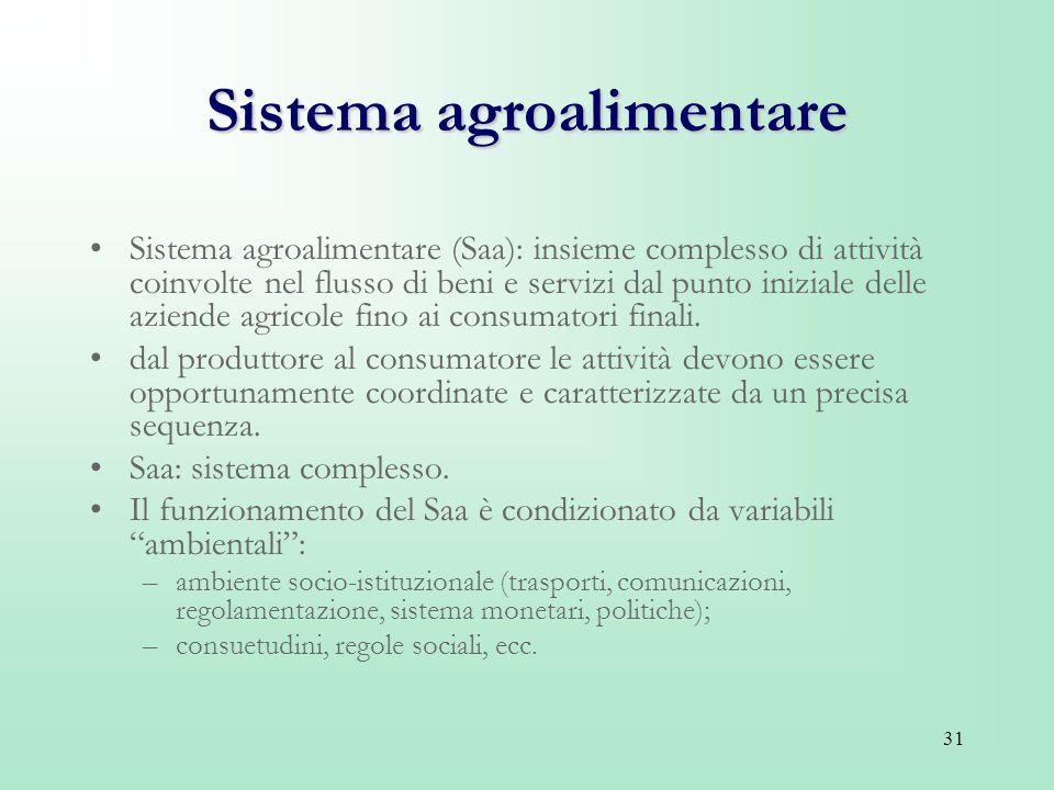 Sistema agroalimentare